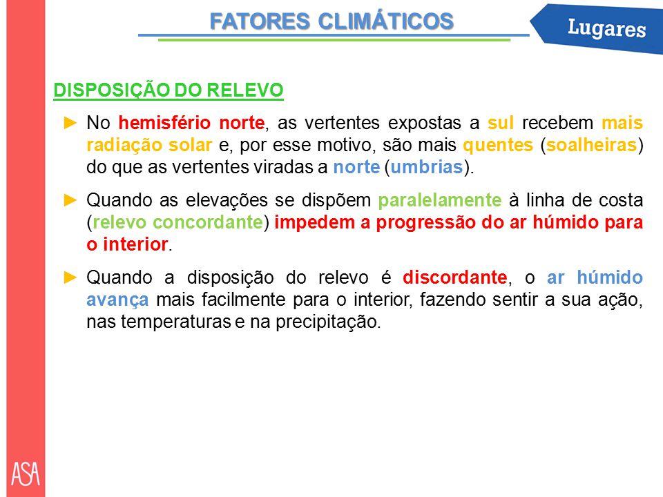 FATORES CLIMÁTICOS DISPOSIÇÃO DO RELEVO