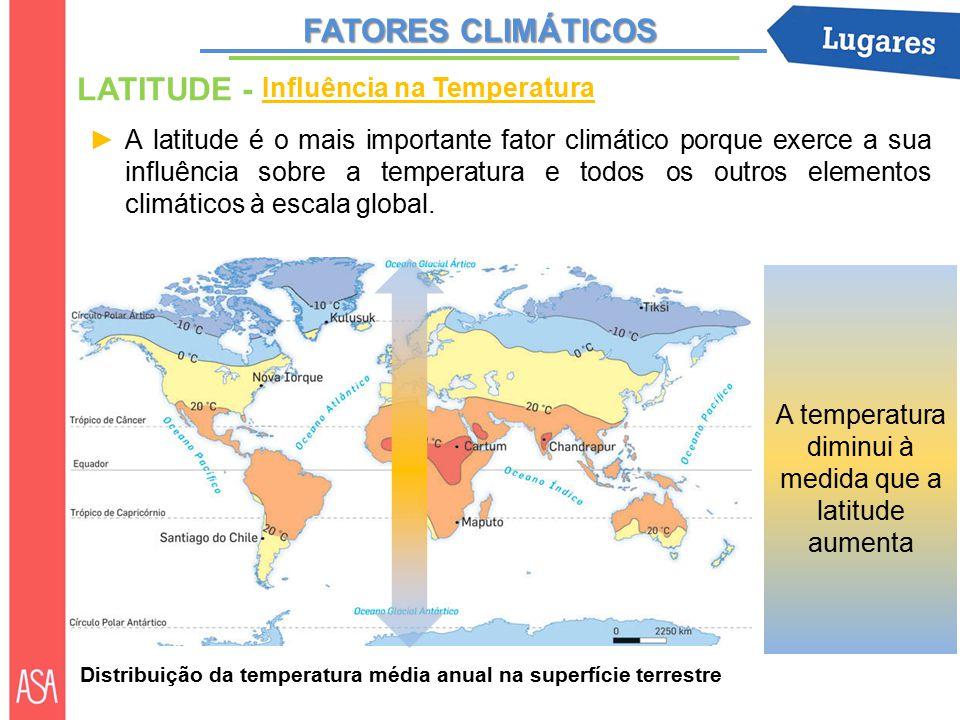 A temperatura diminui à medida que a latitude aumenta