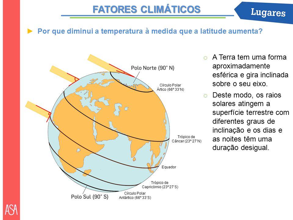 FATORES CLIMÁTICOS Por que diminui a temperatura à medida que a latitude aumenta