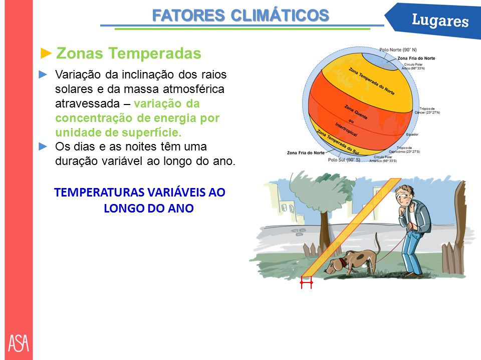 TEMPERATURAS VARIÁVEIS AO LONGO DO ANO