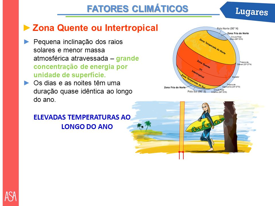 ELEVADAS TEMPERATURAS AO LONGO DO ANO