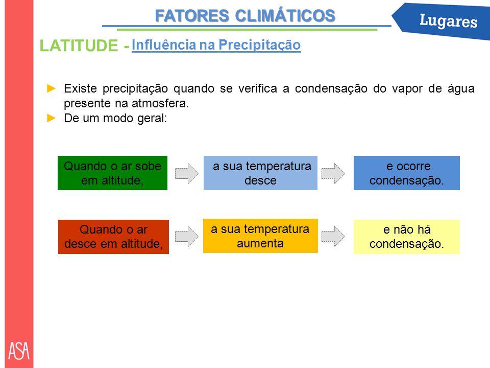 FATORES CLIMÁTICOS LATITUDE - Influência na Precipitação