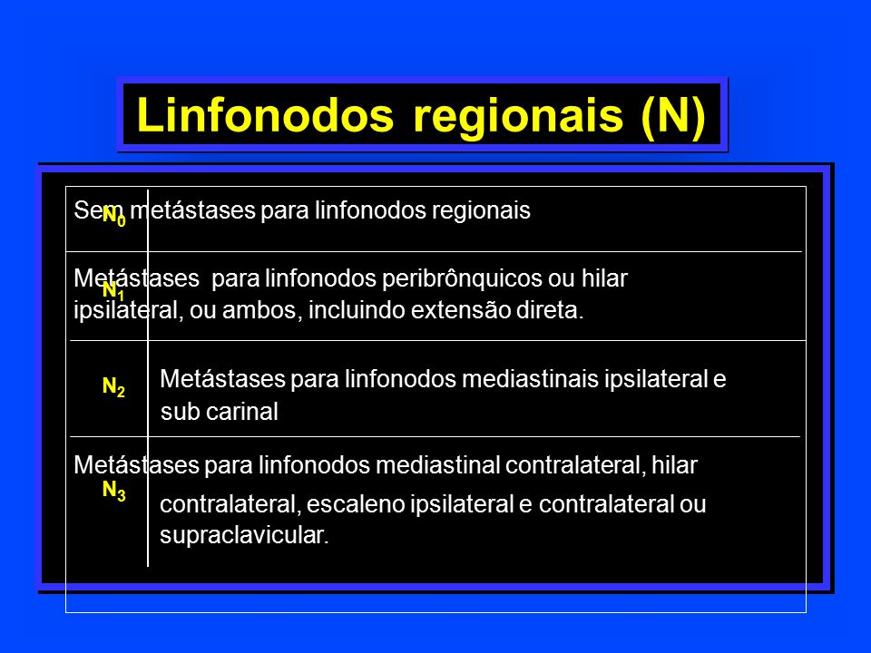 Linfonodos regionais (N)