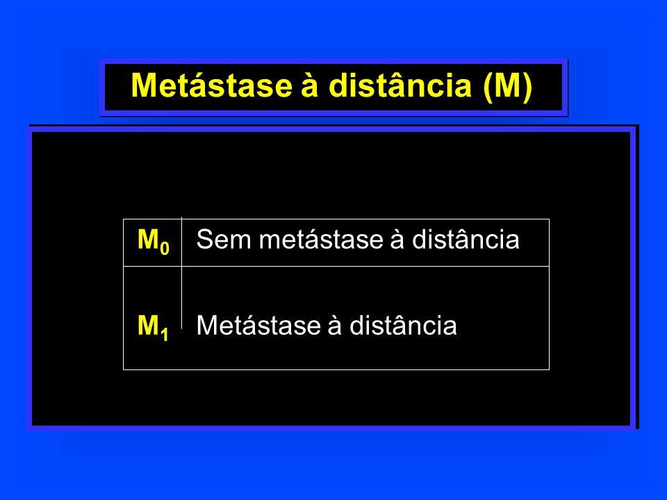 Metástase à distância (M)