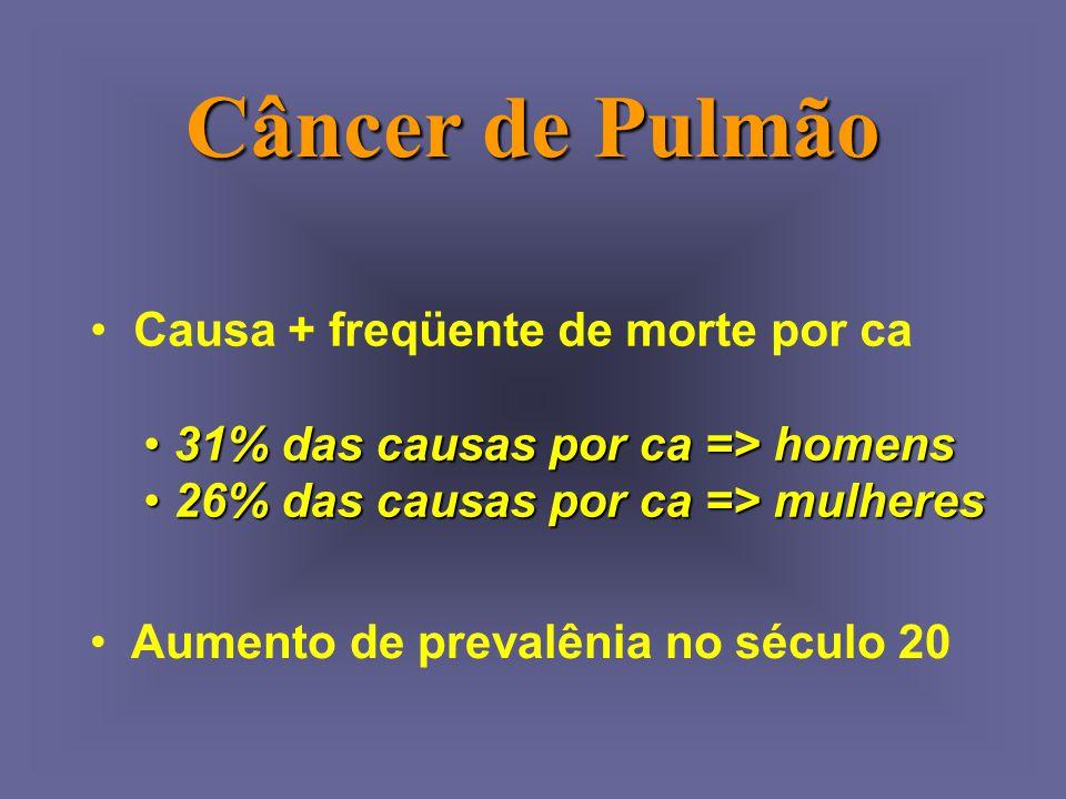Câncer de Pulmão Causa + freqüente de morte por ca