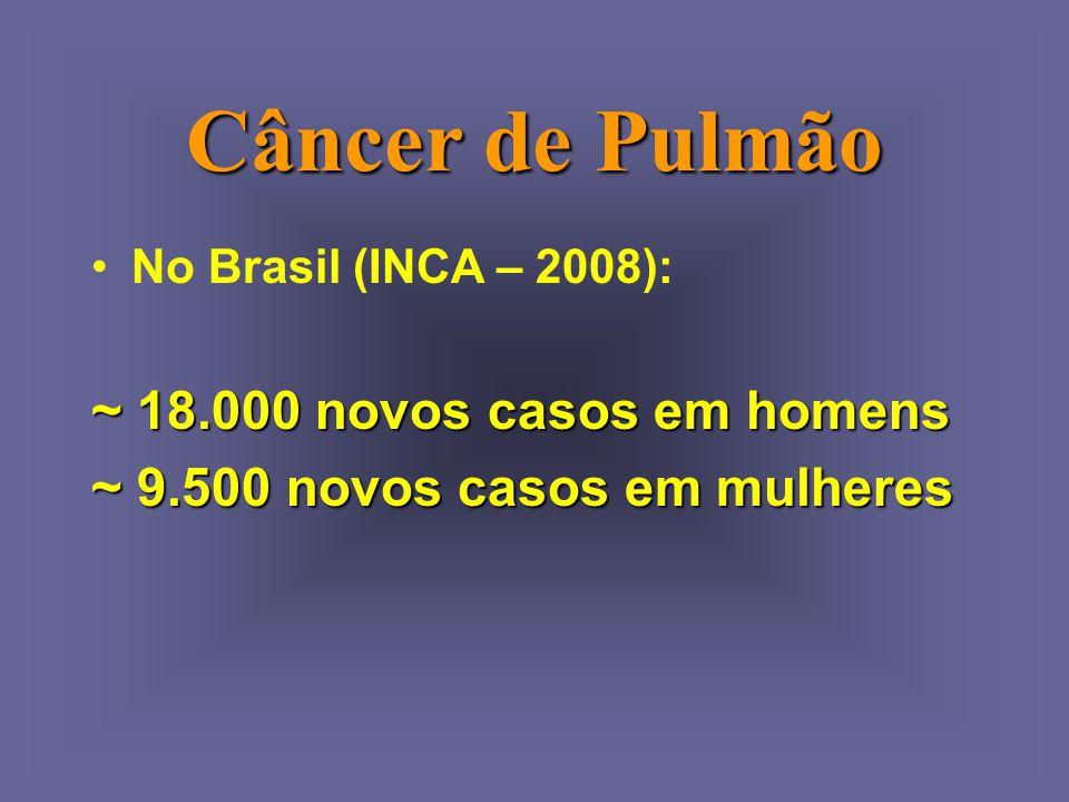 Câncer de Pulmão ~ 18.000 novos casos em homens