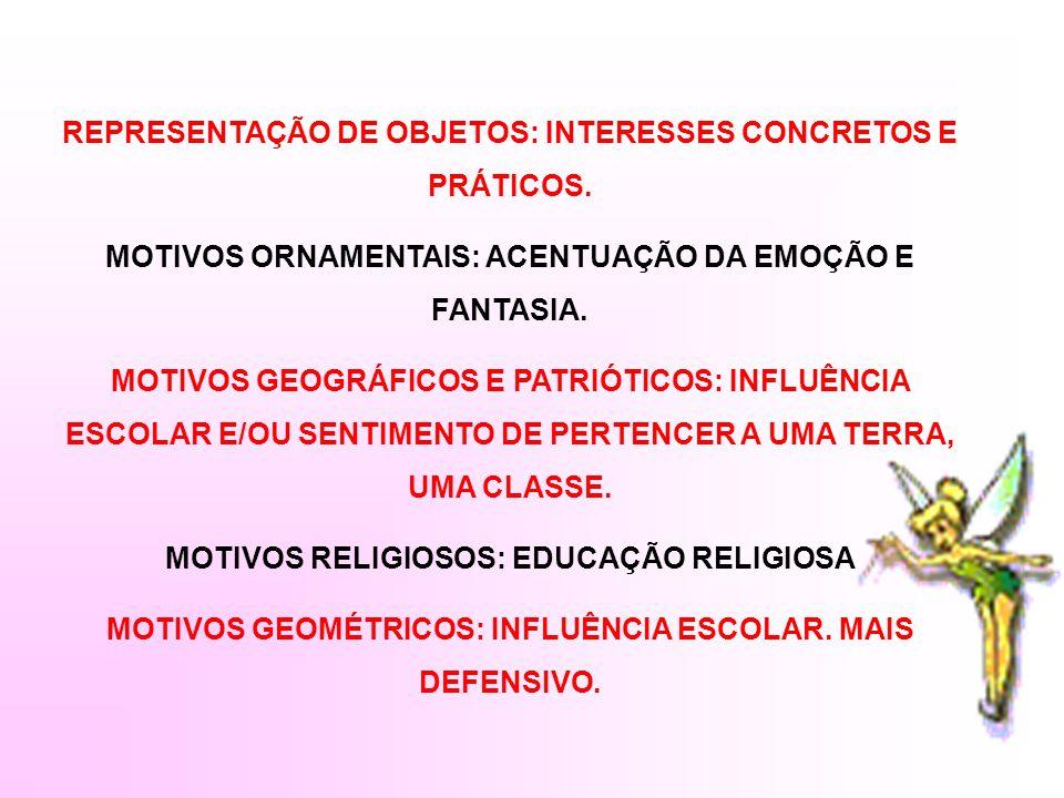 REPRESENTAÇÃO DE OBJETOS: INTERESSES CONCRETOS E PRÁTICOS.