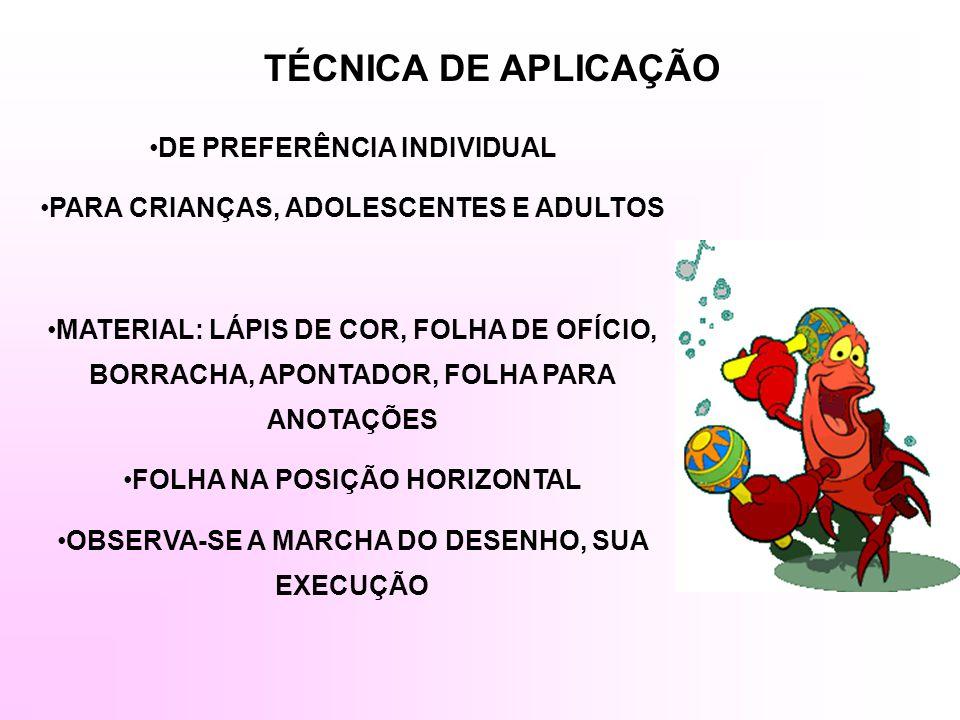 TÉCNICA DE APLICAÇÃO DE PREFERÊNCIA INDIVIDUAL