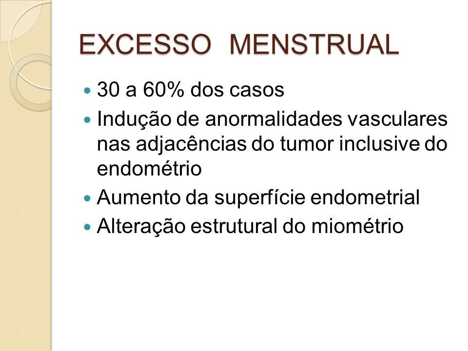 EXCESSO MENSTRUAL 30 a 60% dos casos