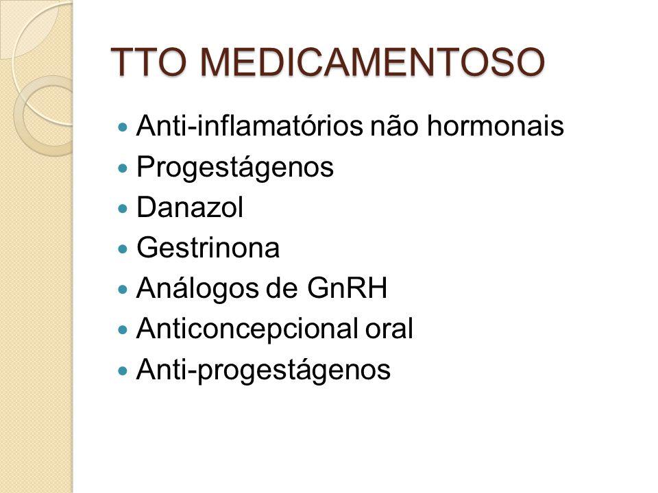 TTO MEDICAMENTOSO Anti-inflamatórios não hormonais Progestágenos