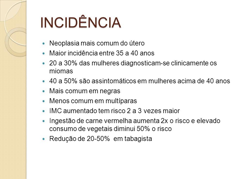 INCIDÊNCIA Neoplasia mais comum do útero