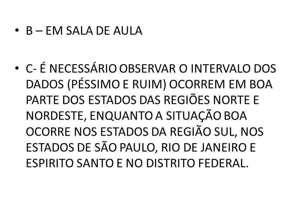 B – EM SALA DE AULA