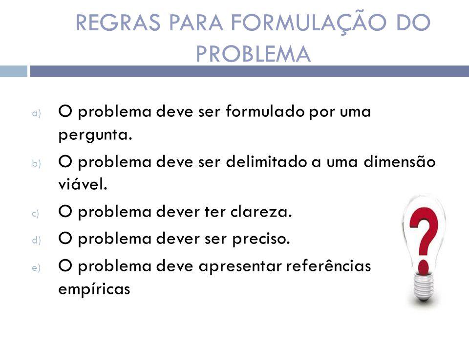 REGRAS PARA FORMULAÇÃO DO PROBLEMA