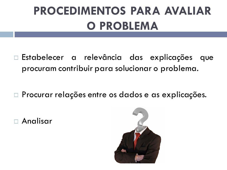 PROCEDIMENTOS PARA AVALIAR O PROBLEMA