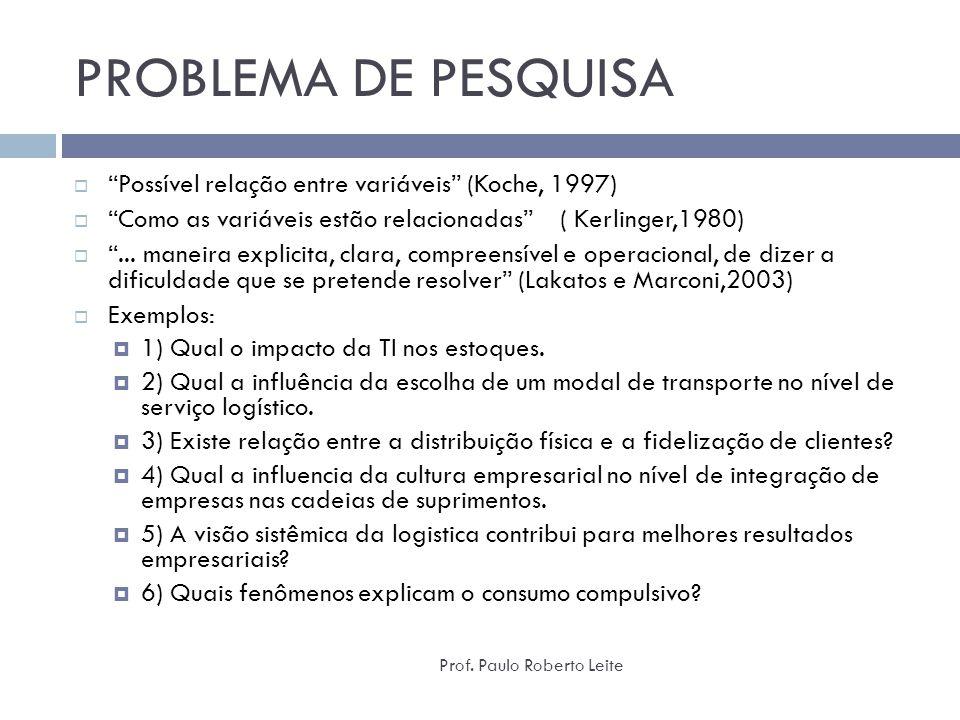 PROBLEMA DE PESQUISA Possível relação entre variáveis (Koche, 1997)