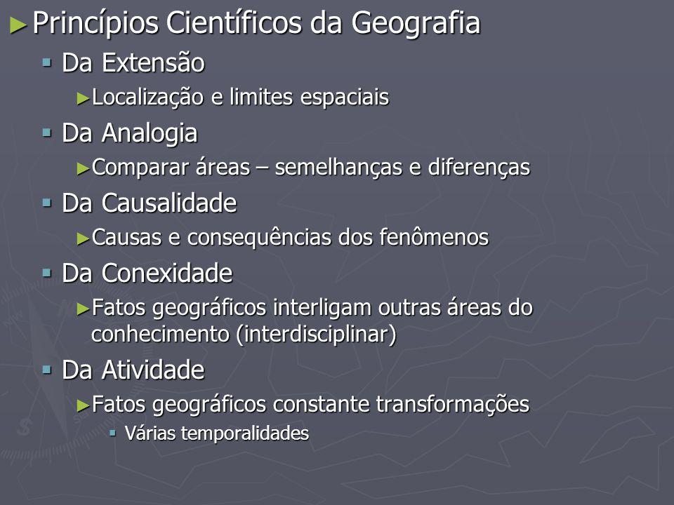 Princípios Científicos da Geografia