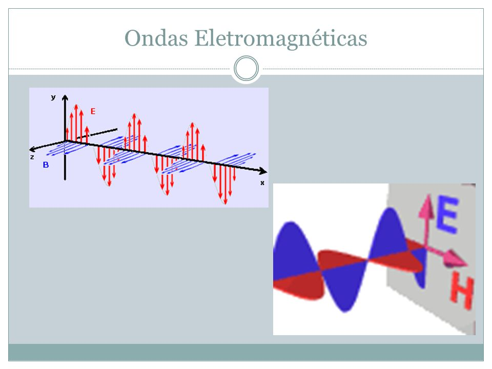 Exemplo de onda eletromagnetica