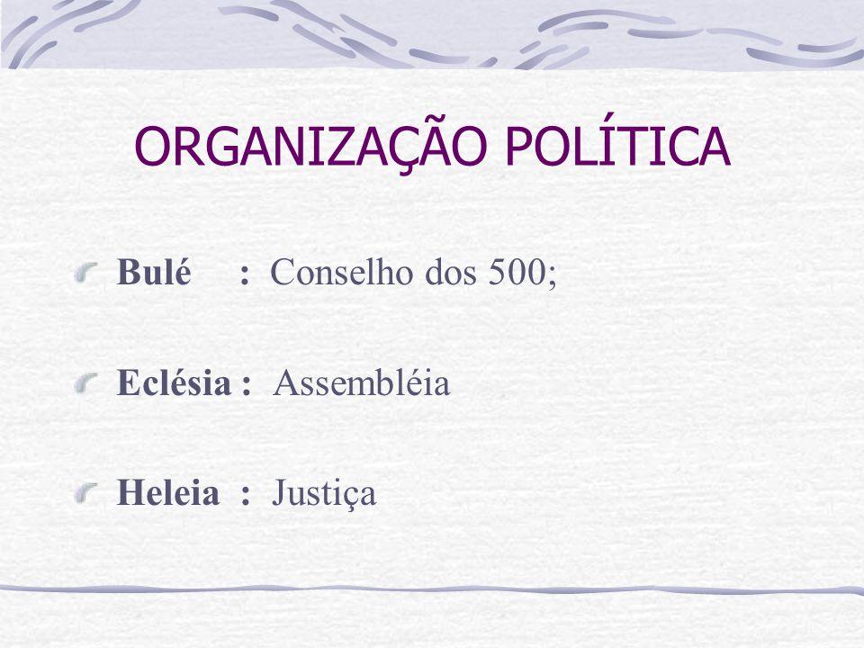 ORGANIZAÇÃO POLÍTICA Bulé : Conselho dos 500; Eclésia : Assembléia
