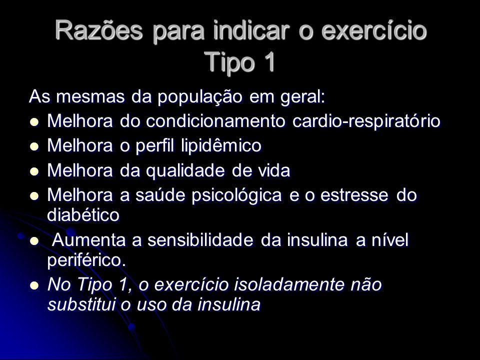 Razões para indicar o exercício Tipo 1