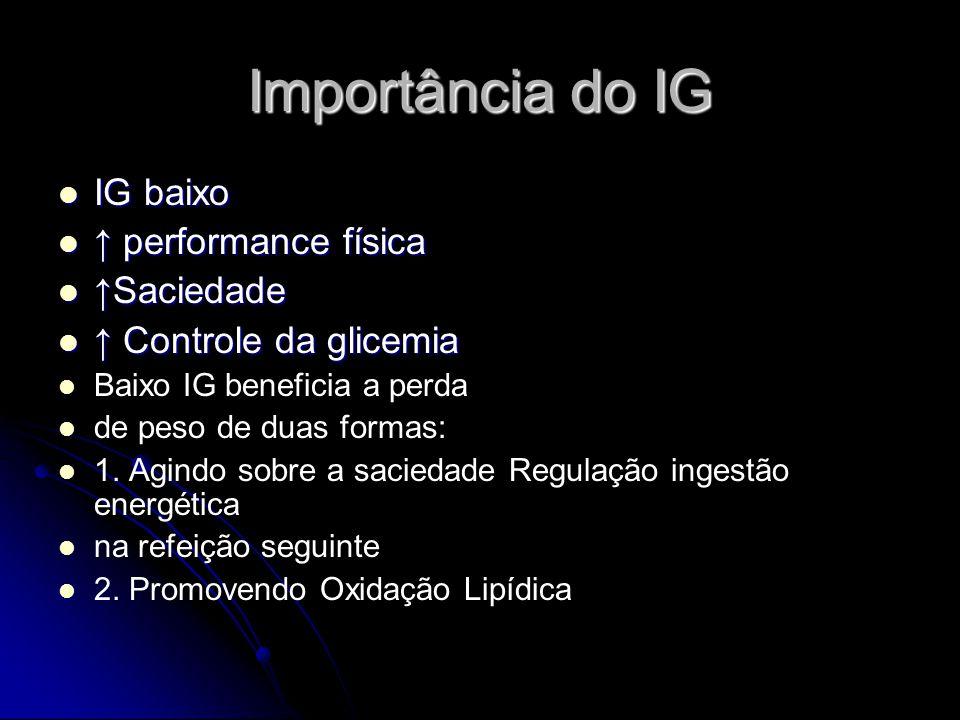 Importância do IG IG baixo ↑ performance física ↑Saciedade