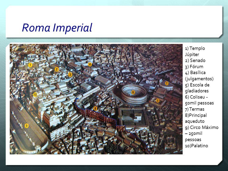 Roma Imperial 1) Templo Júpiter 2) Senado 3) Fórum