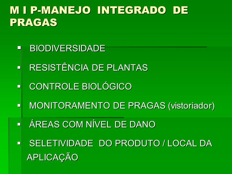 M I P-MANEJO INTEGRADO DE PRAGAS