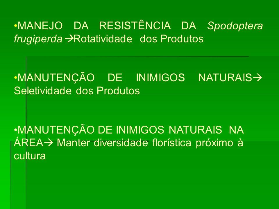 MANEJO DA RESISTÊNCIA DA Spodoptera frugiperdaRotatividade dos Produtos