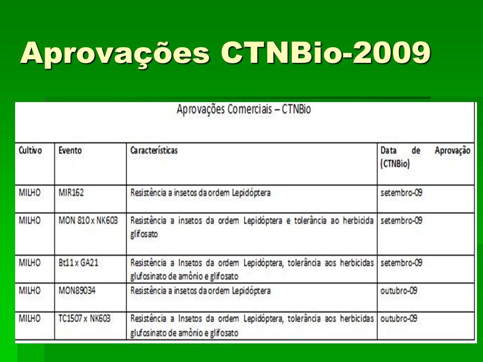 Aprovações CTNBio-2009