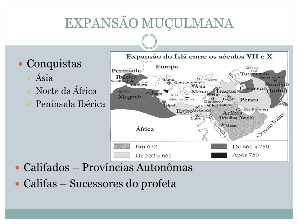 EXPANSÃO MUÇULMANA Conquistas Califados – Províncias Autonômas