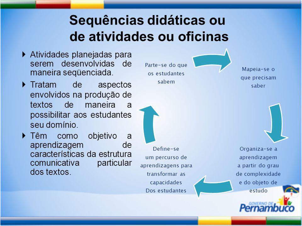 Sequências didáticas ou de atividades ou oficinas