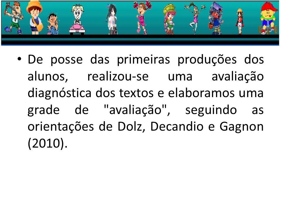 De posse das primeiras produções dos alunos, realizou-se uma avaliação diagnóstica dos textos e elaboramos uma grade de avaliação , seguindo as orientações de Dolz, Decandio e Gagnon (2010).
