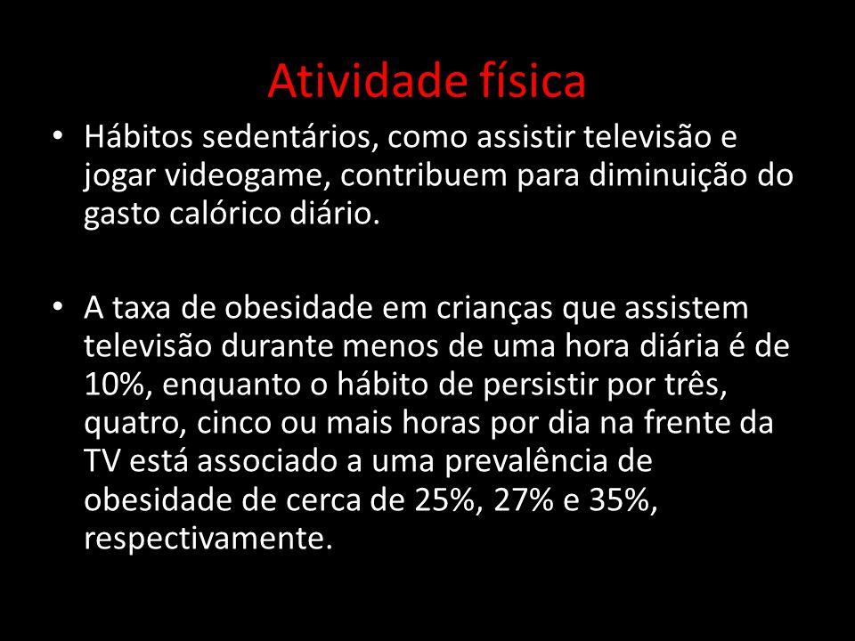 Atividade física Hábitos sedentários, como assistir televisão e jogar videogame, contribuem para diminuição do gasto calórico diário.