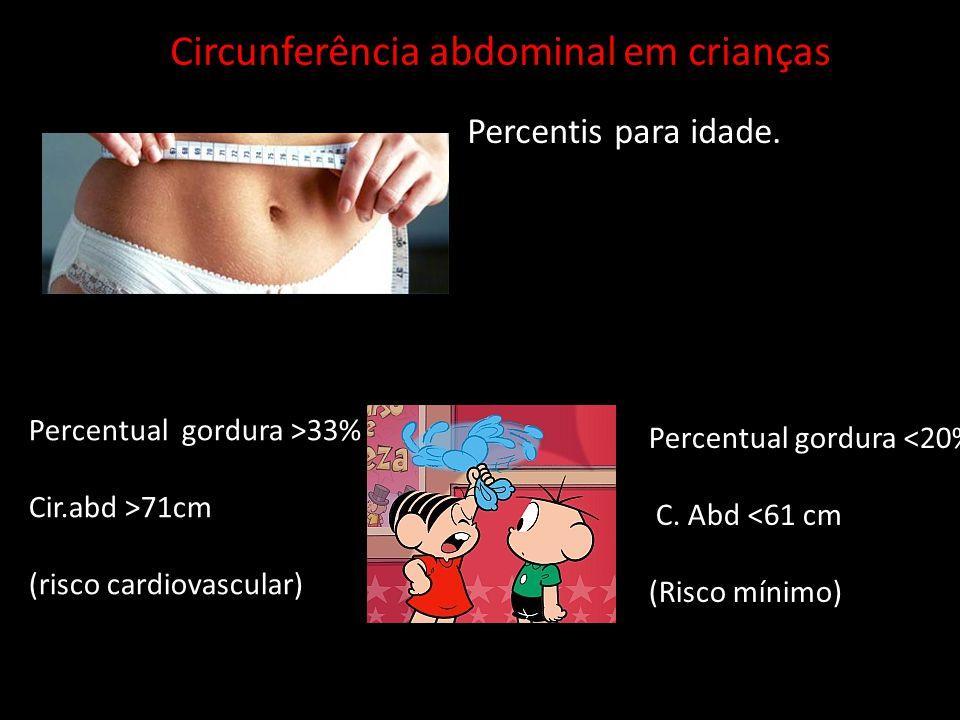 Circunferência abdominal em crianças