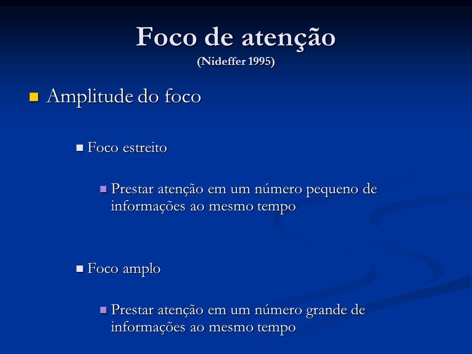 Foco de atenção (Nideffer 1995)