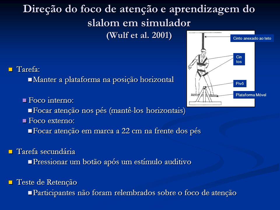 Direção do foco de atenção e aprendizagem do slalom em simulador (Wulf et al. 2001)