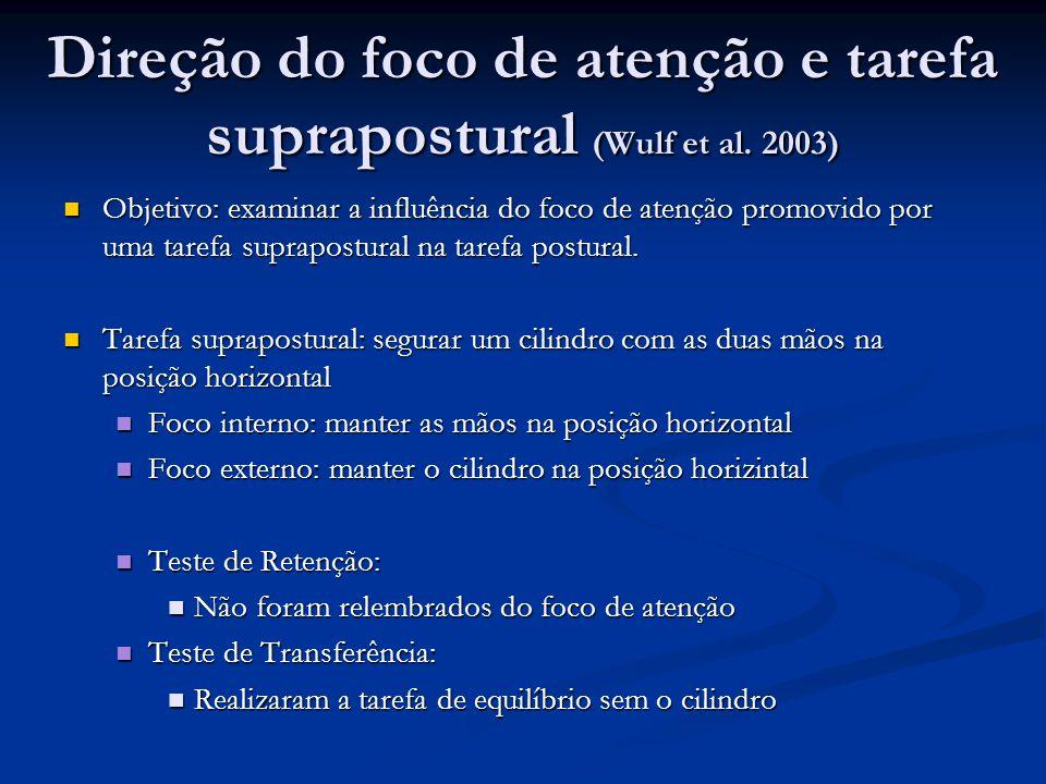 Direção do foco de atenção e tarefa suprapostural (Wulf et al. 2003)