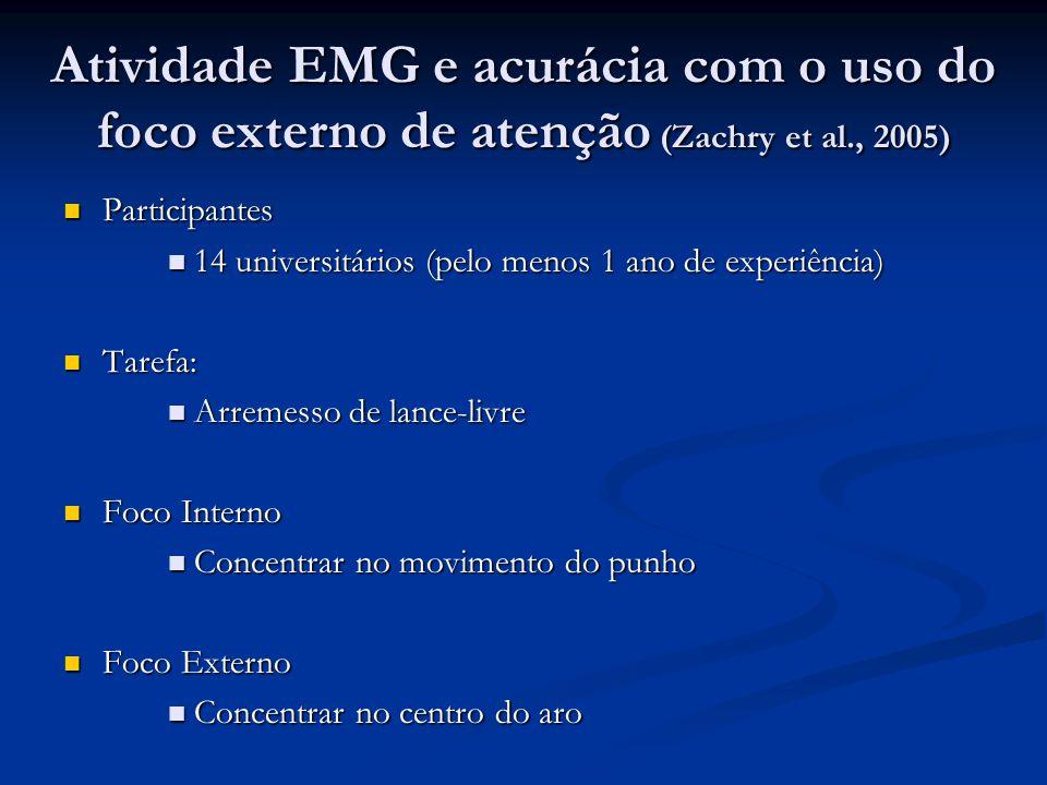 Atividade EMG e acurácia com o uso do foco externo de atenção (Zachry et al., 2005)