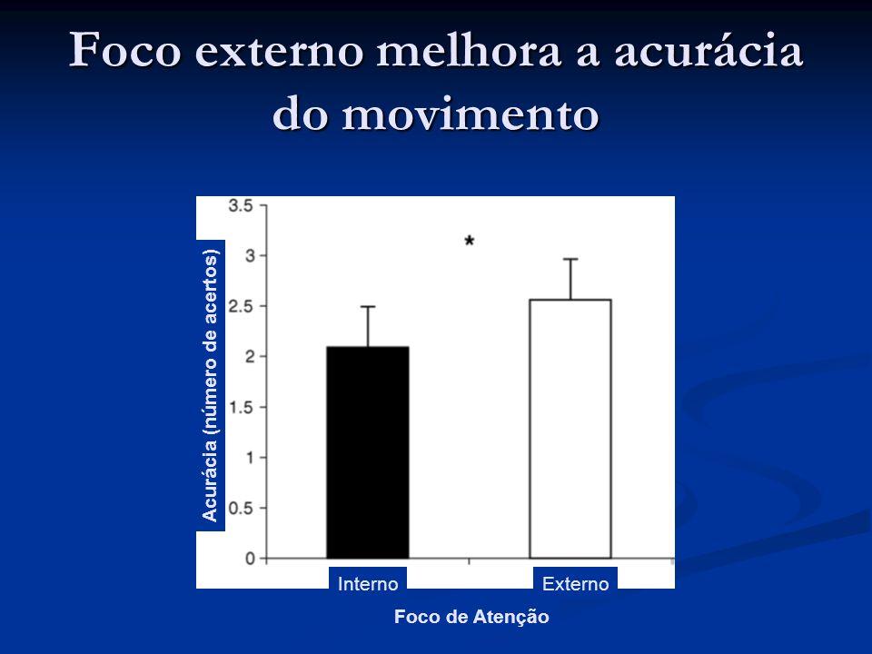 Foco externo melhora a acurácia do movimento