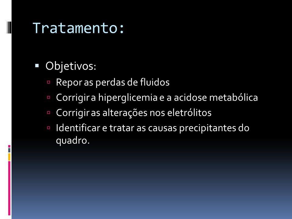 Tratamento: Objetivos: Repor as perdas de fluidos