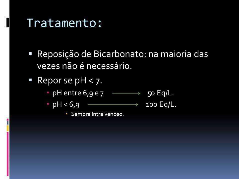 Tratamento: Reposição de Bicarbonato: na maioria das vezes não é necessário. Repor se pH < 7. pH entre 6,9 e 7 50 Eq/L.