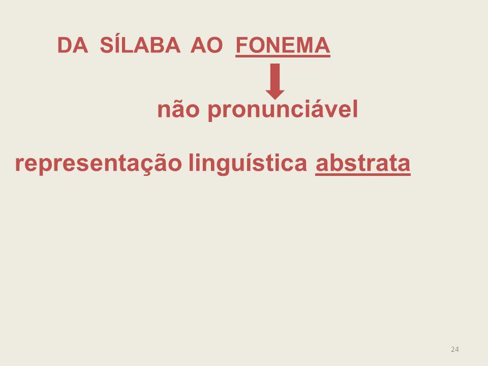 representação linguística abstrata