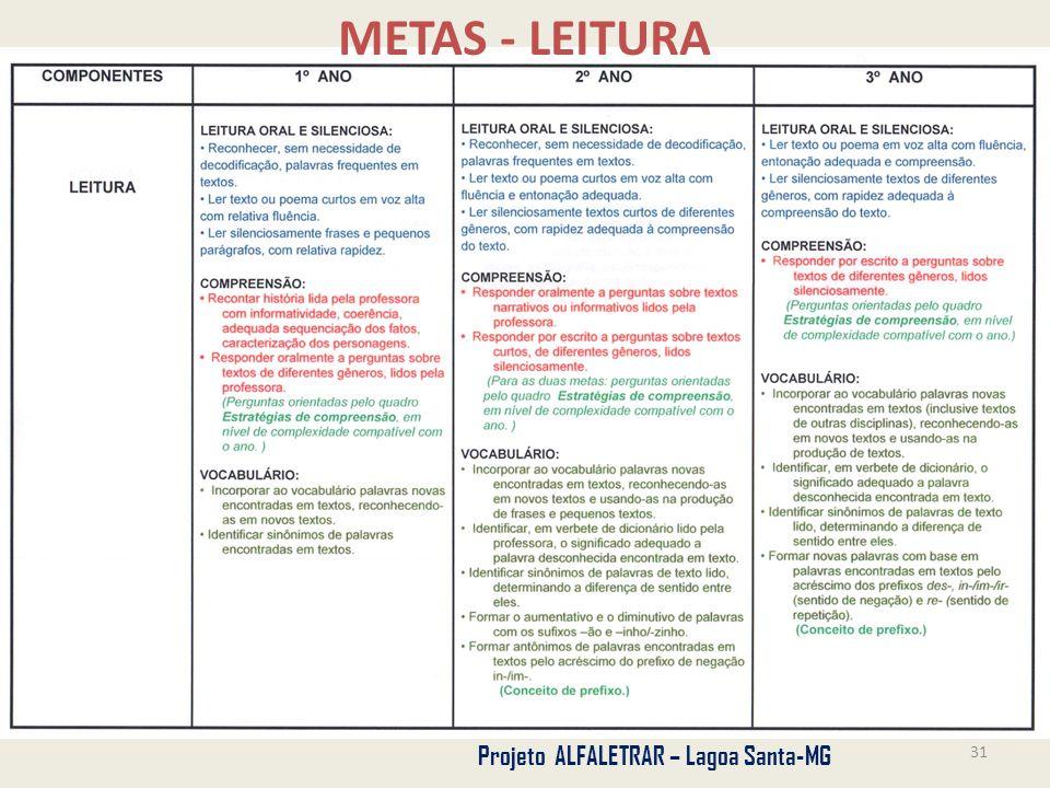 METAS - LEITURA Projeto ALFALETRAR – Lagoa Santa-MG