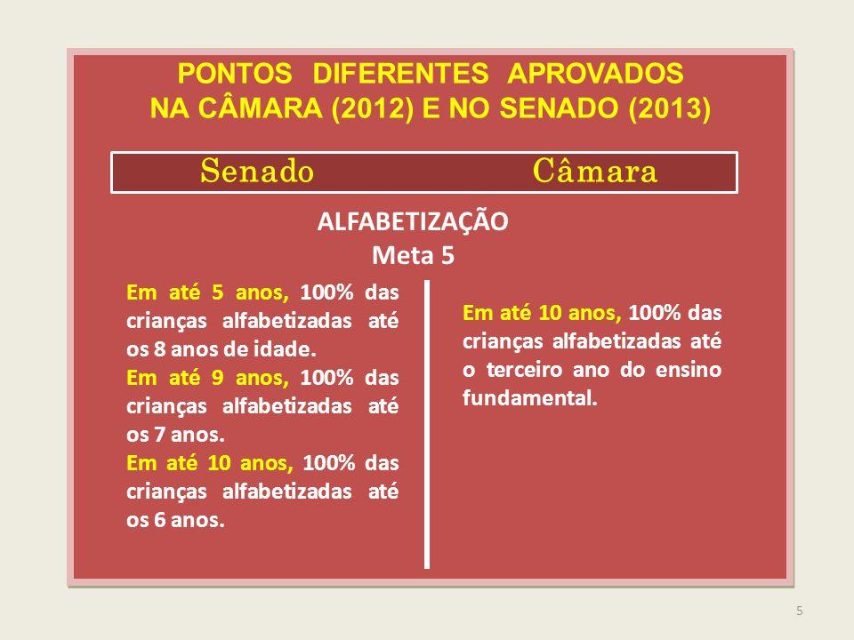 PONTOS DIFERENTES APROVADOS NA CÂMARA (2012) E NO SENADO (2013)