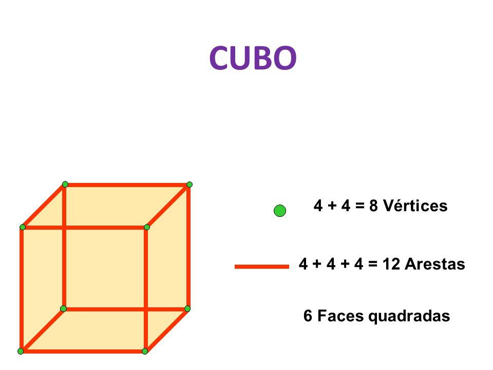 CUBO 4 + 4 = 8 Vértices 4 + 4 + 4 = 12 Arestas 6 Faces quadradas