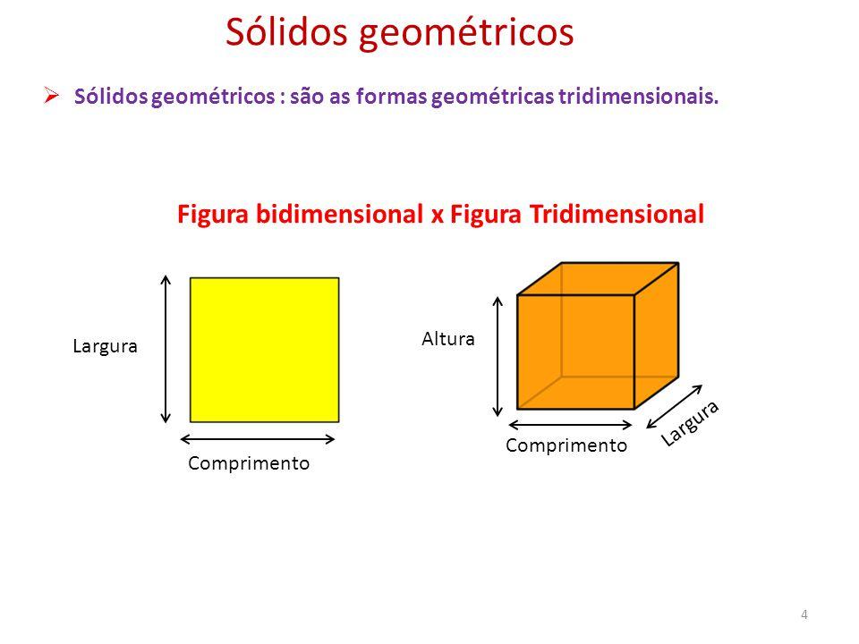 Figura bidimensional x Figura Tridimensional