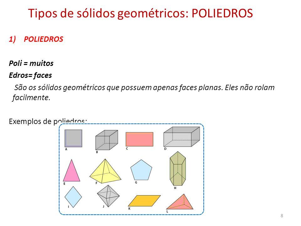 Tipos de sólidos geométricos: POLIEDROS
