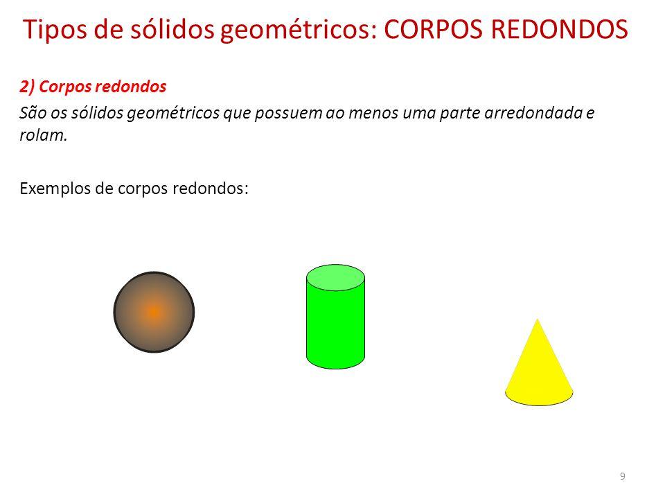 Tipos de sólidos geométricos: CORPOS REDONDOS