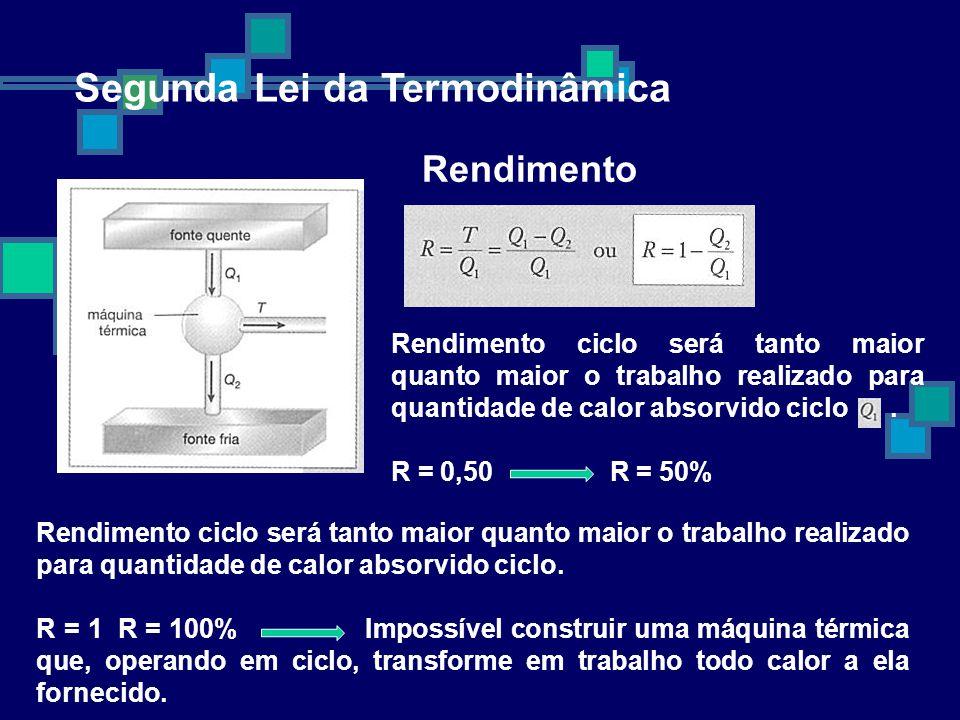 Fisica leis da termodinamica