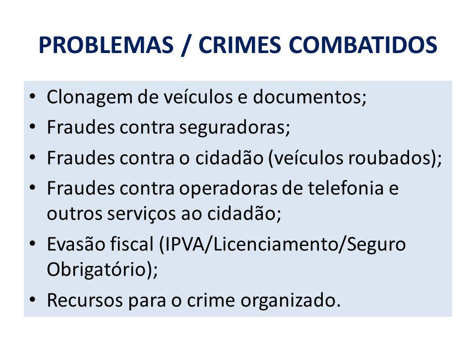 PROBLEMAS / CRIMES COMBATIDOS