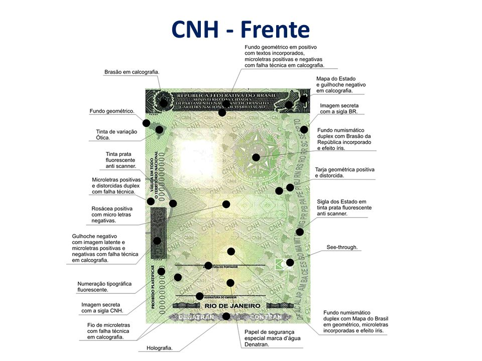 CNH - Frente